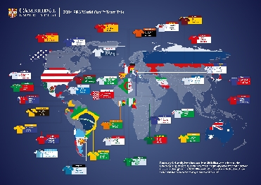 2014 FIFA World Cup™: Team Talk