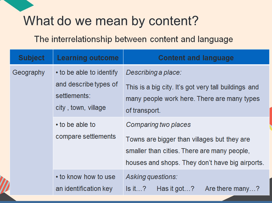The Importance Of Teaching Content To Young Learners World Of