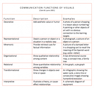 Jade Blue - functions of visuals