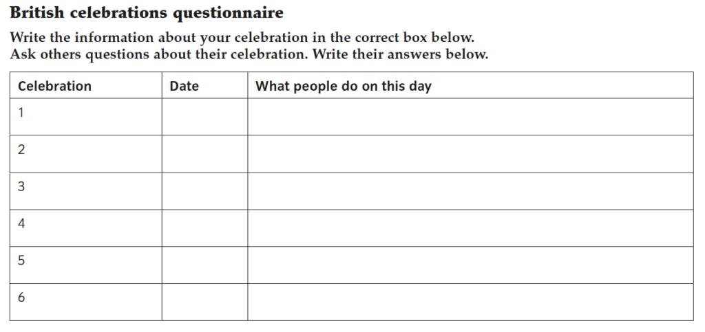 British celebrations questionnaire