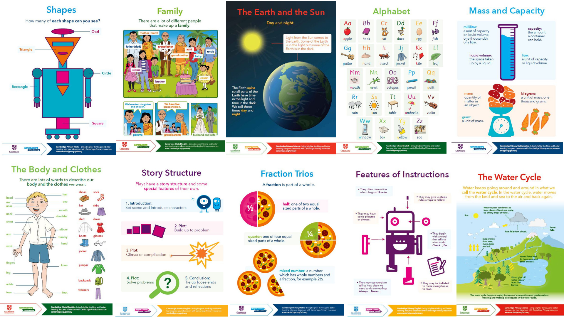 Our gift to you - download our free primary poster packs!