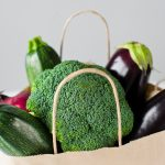 Affordable, healthy and sustainable diets across all income groups in the UK