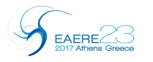 EAERE Annual Conference Logo