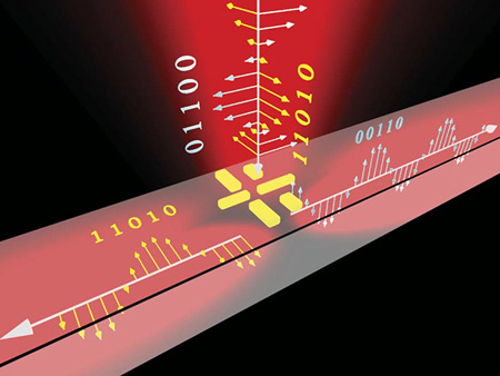 on-chip nanoantenna