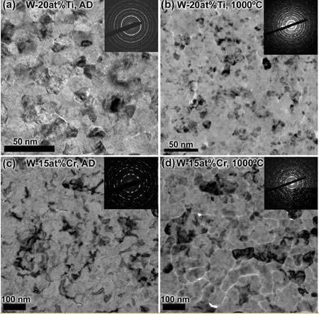 Tungsten nanocrystalline alloys
