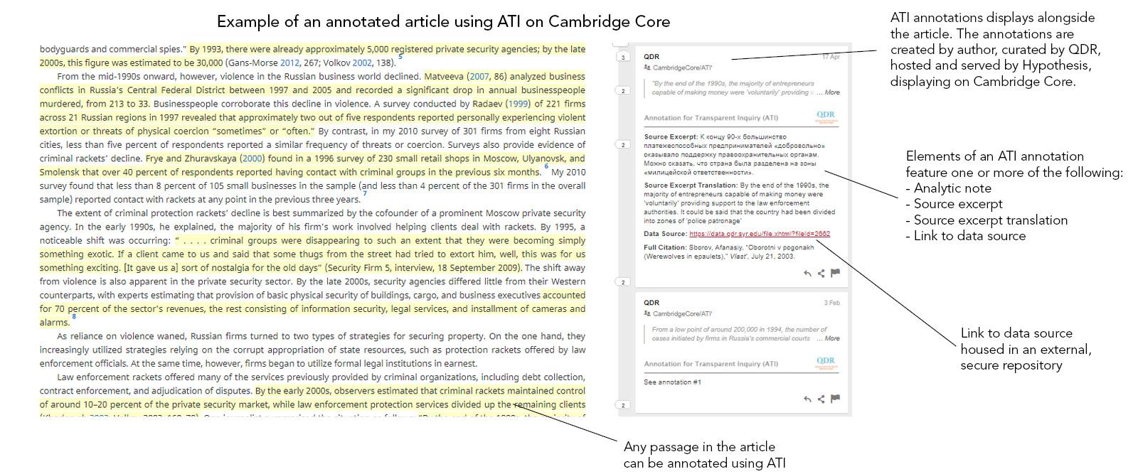 ATI annotation diagram