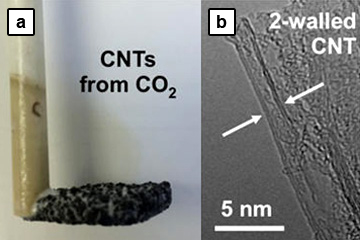 CNTs from CO2