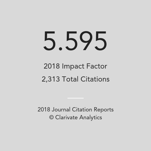NRR Impact Factor