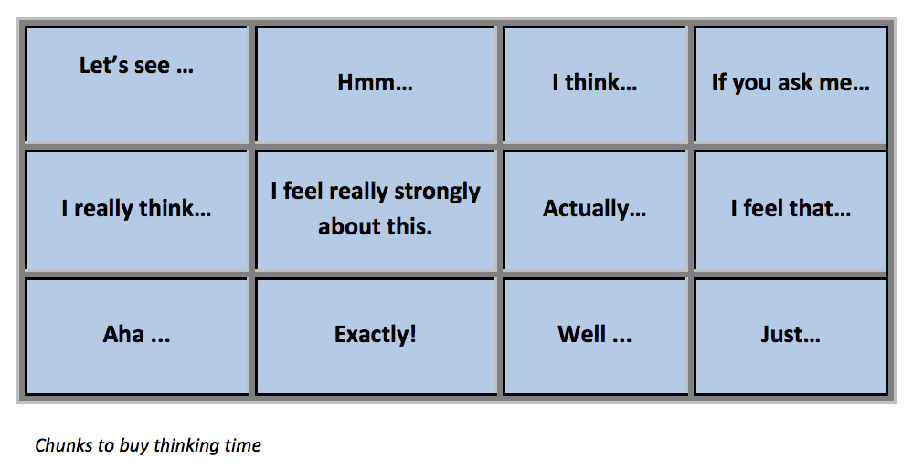 Tell Me More: dialogues for speaking practice activities