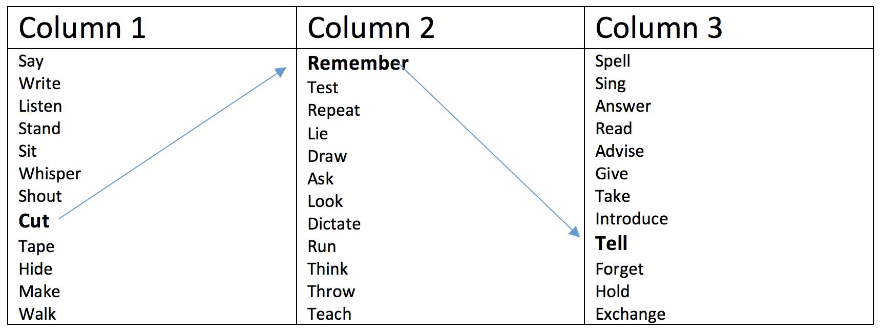 - Robert Dobie Making Creative ESL Worksheets Table 2 World Of