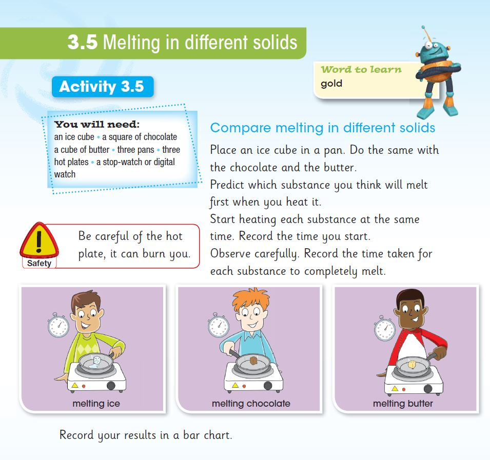 Melting difference activity