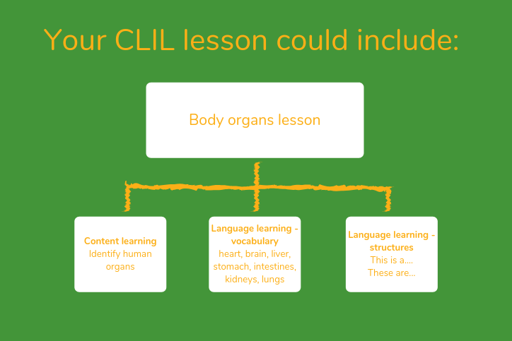 CLIL for science