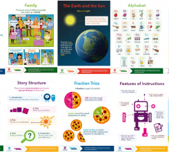 Primary_posters_-_Cambridge_University_Press.png