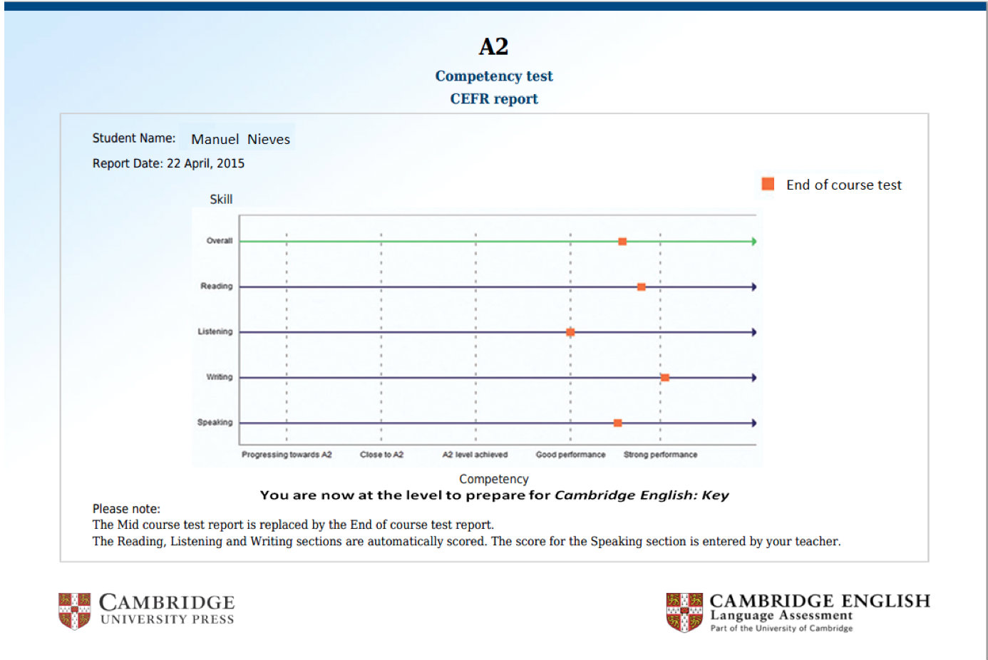 Assessment package | Product Details | Cambridge English