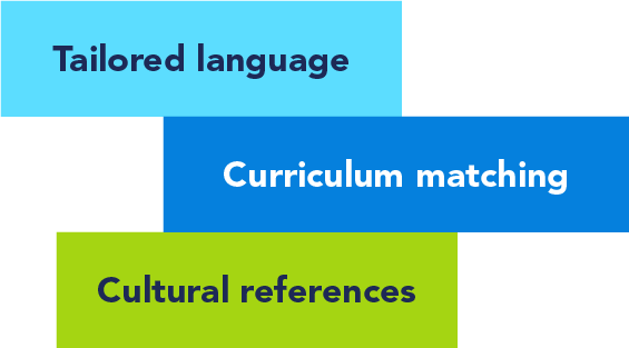 Tailored language, Curriculum matching, Cultural references
